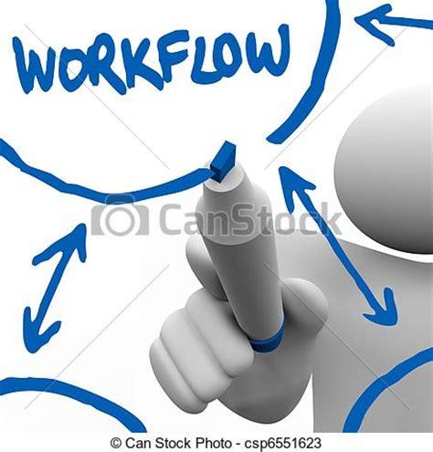 1 Writing a Process Essay - Long Beach City College